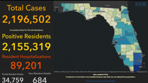Florida adds 4,671 new coronavirus cases